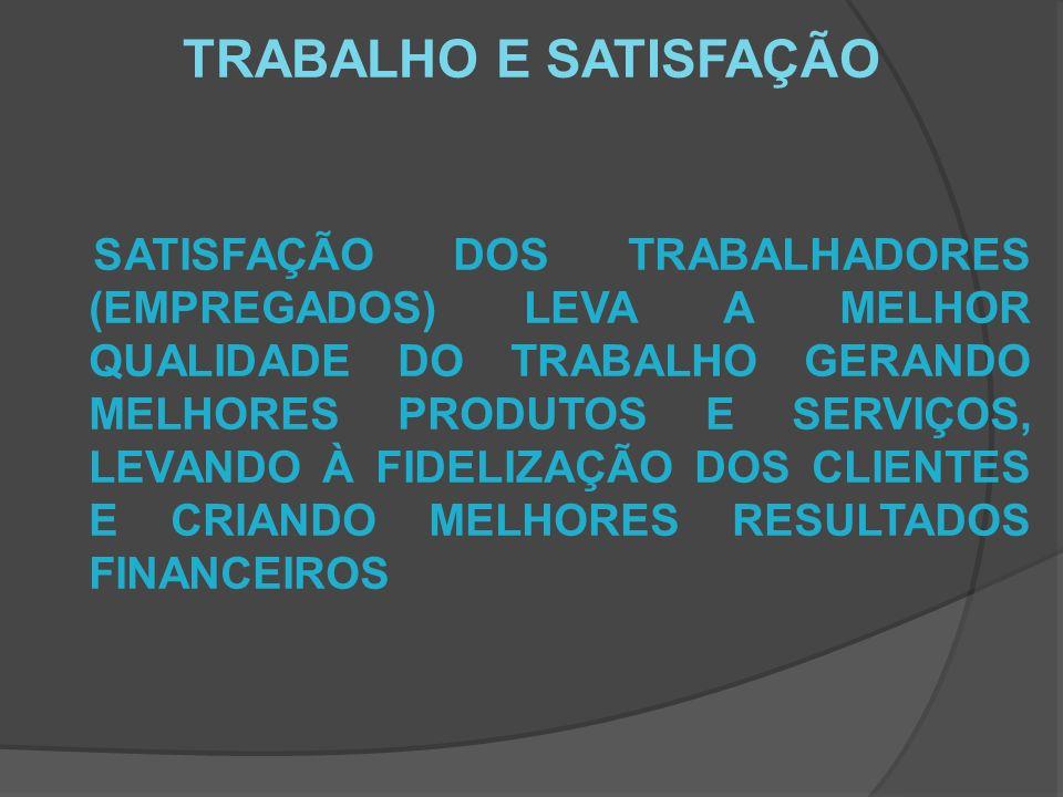 TRABALHO E SATISFAÇÃO SATISFAÇÃO DOS TRABALHADORES (EMPREGADOS) LEVA A MELHOR QUALIDADE DO TRABALHO GERANDO MELHORES PRODUTOS E SERVIÇOS, LEVANDO À FIDELIZAÇÃO DOS CLIENTES E CRIANDO MELHORES RESULTADOS FINANCEIROS