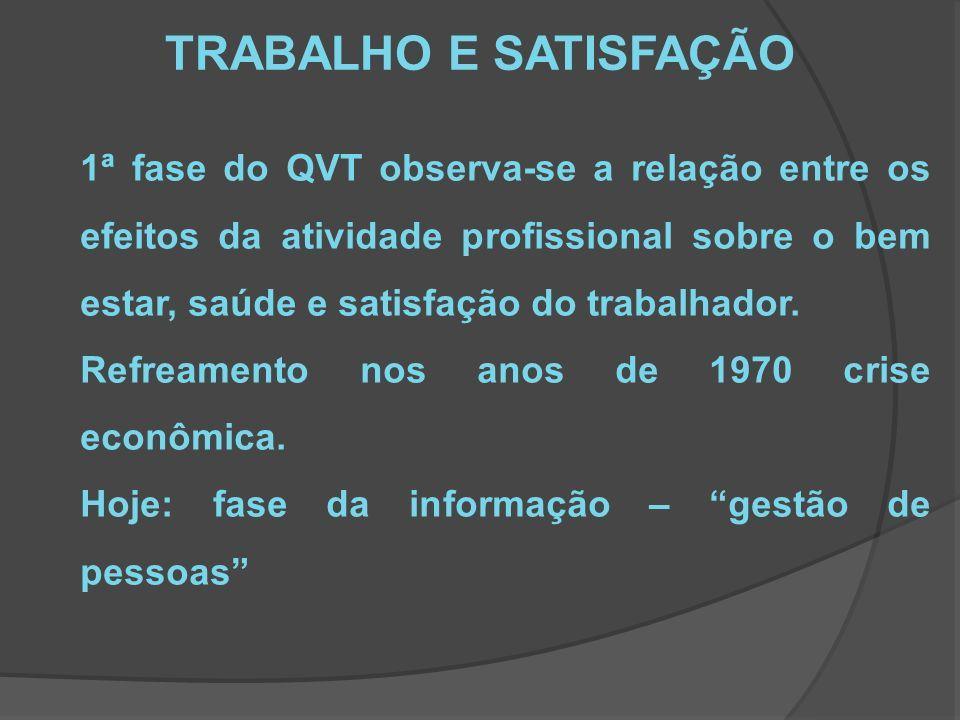 TRABALHO E SATISFAÇÃO 1ª fase do QVT observa-se a relação entre os efeitos da atividade profissional sobre o bem estar, saúde e satisfação do trabalhador.