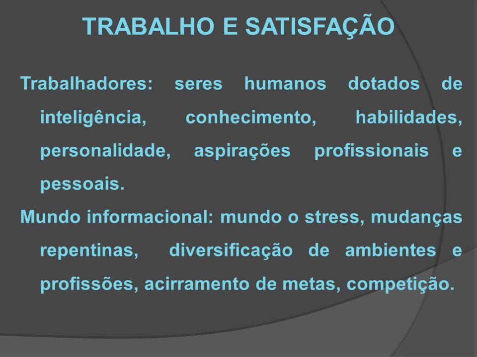 TRABALHO E SATISFAÇÃO Trabalhadores: seres humanos dotados de inteligência, conhecimento, habilidades, personalidade, aspirações profissionais e pessoais.