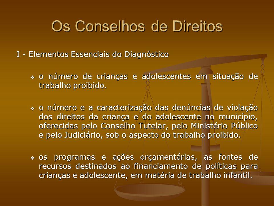 Os Conselhos de Direitos I - Elementos Essenciais do Diagnóstico o número de crianças e adolescentes em situação de trabalho proibido. o número de cri