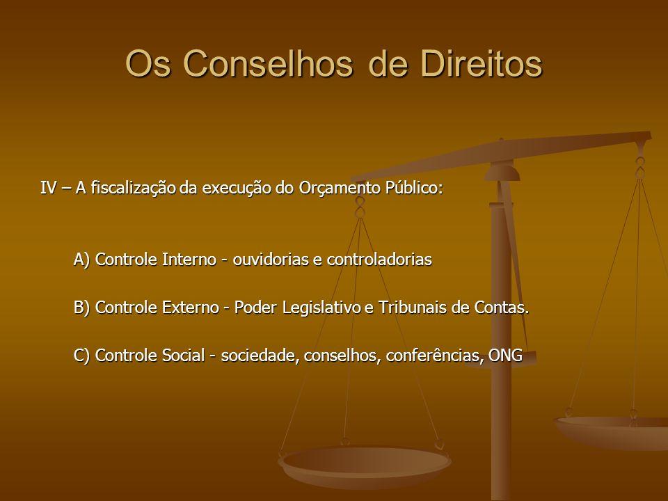 Os Conselhos de Direitos IV – A fiscalização da execução do Orçamento Público: A) Controle Interno - ouvidorias e controladorias B) Controle Externo -