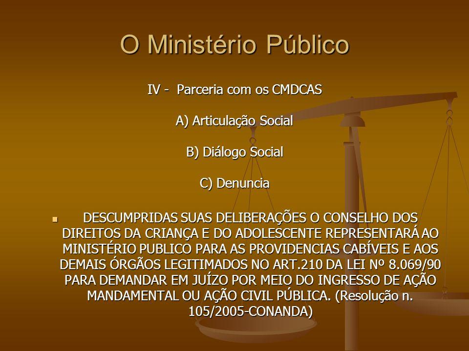 O Ministério Público IV - Parceria com os CMDCAS A) Articulação Social B) Diálogo Social C) Denuncia DESCUMPRIDAS SUAS DELIBERAÇÕES O CONSELHO DOS DIR