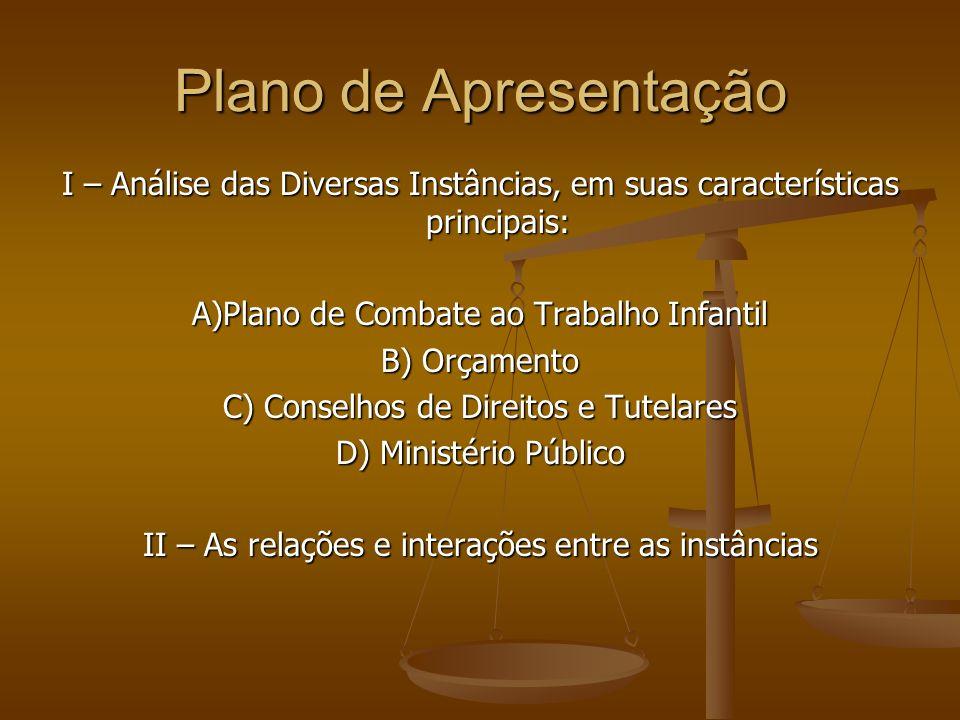 Plano de Apresentação I – Análise das Diversas Instâncias, em suas características principais: A)Plano de Combate ao Trabalho Infantil B) Orçamento C)