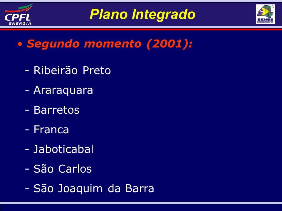 Plano Integrado Segundo momento (2001): - Ribeirão Preto - Araraquara - Barretos - Franca - Jaboticabal - São Carlos - São Joaquim da Barra