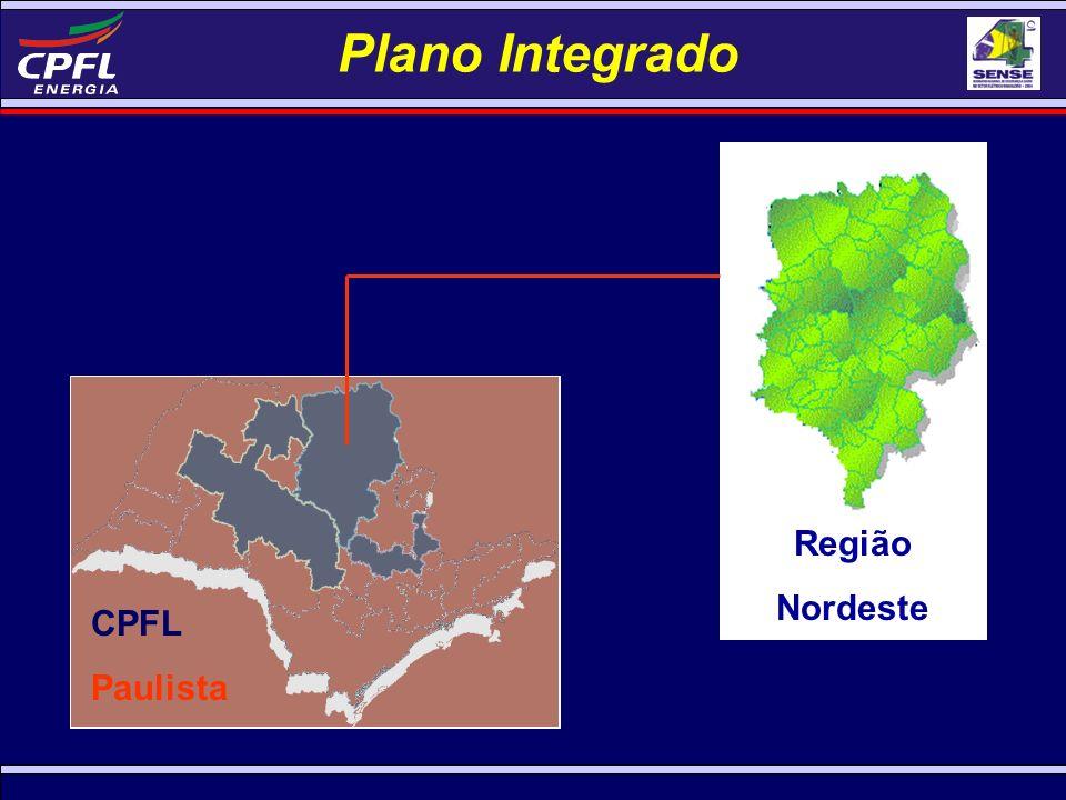 Plano Integrado CPFL Paulista Região Nordeste