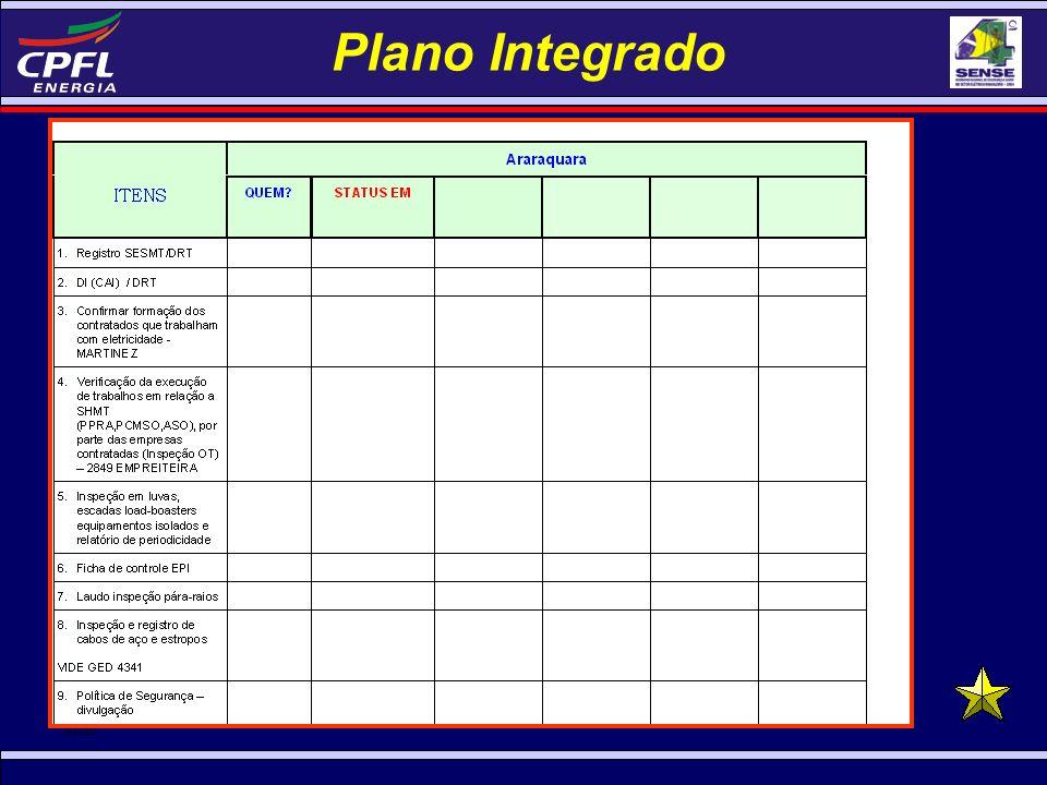 Plano Integrado NJMJ
