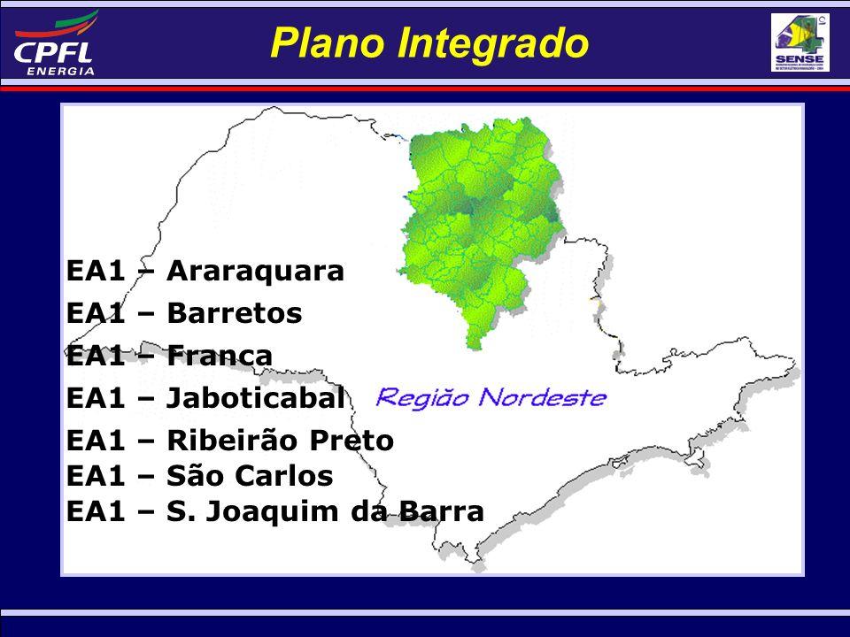 Plano Integrado EA1 – Araraquara EA1 – Barretos EA1 – Franca EA1 – Jaboticabal EA1 – Ribeirão Preto EA1 – São Carlos EA1 – S.