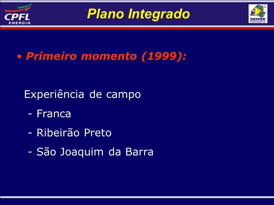 Plano Integrado Primeiro momento (1999): Experiência de campo - Franca - Ribeirão Preto - São Joaquim da Barra