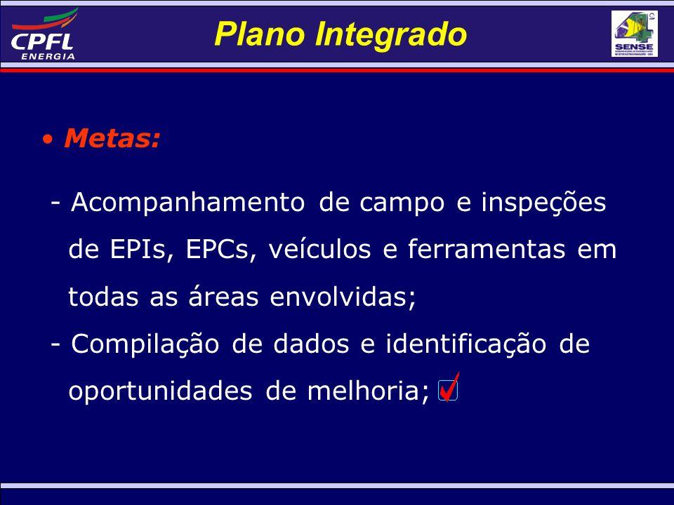 Plano Integrado Metas: - Acompanhamento de campo e inspeções de EPIs, EPCs, veículos e ferramentas em todas as áreas envolvidas; - Compilação de dados e identificação de oportunidades de melhoria;