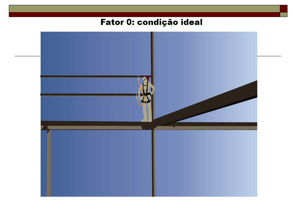 Fator 0: condição ideal