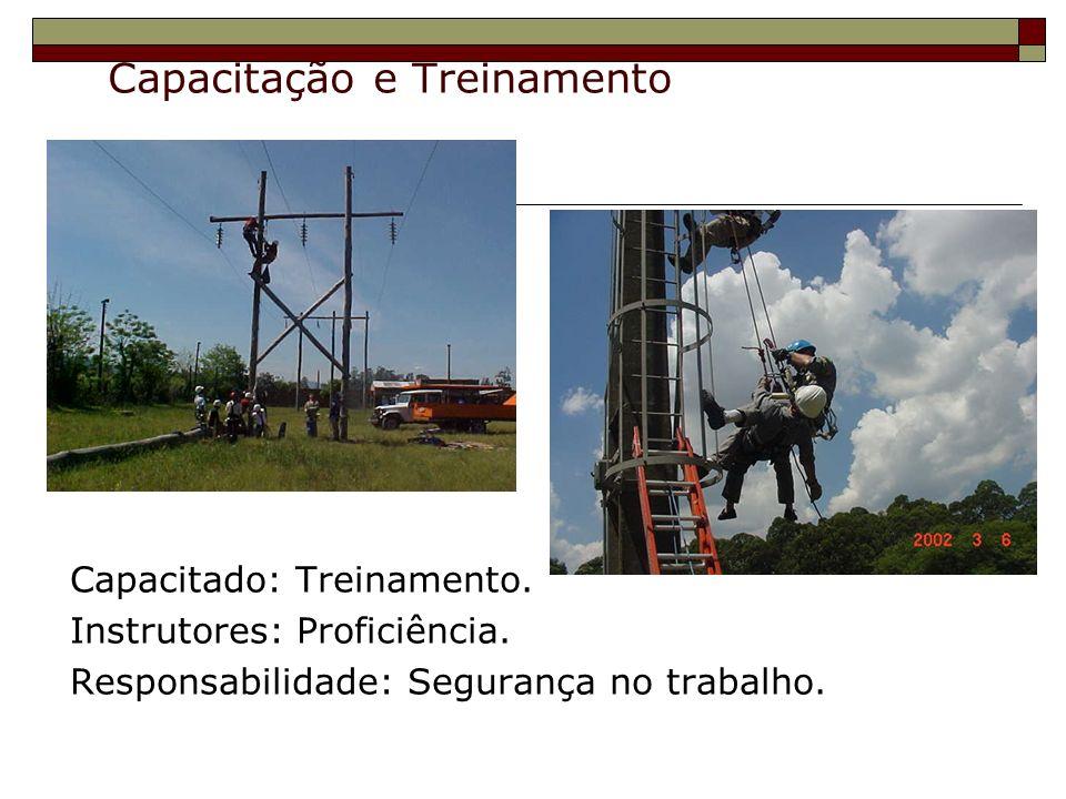 Capacitação e Treinamento Capacitado: Treinamento. Instrutores: Proficiência. Responsabilidade: Segurança no trabalho.