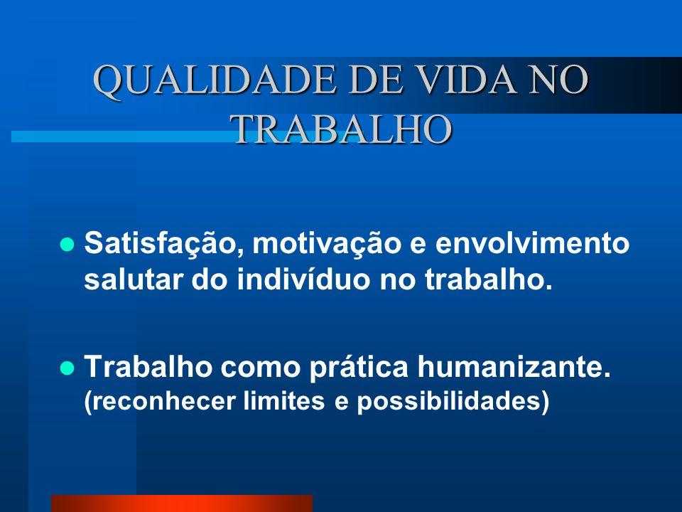 QUALIDADE DE VIDA NO TRABALHO Satisfação, motivação e envolvimento salutar do indivíduo no trabalho.