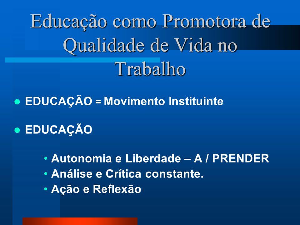 Educação como Promotora de Qualidade de Vida no Trabalho EDUCAÇÃO = Movimento Instituinte EDUCAÇÃO Autonomia e Liberdade – A / PRENDER Análise e Crítica constante.