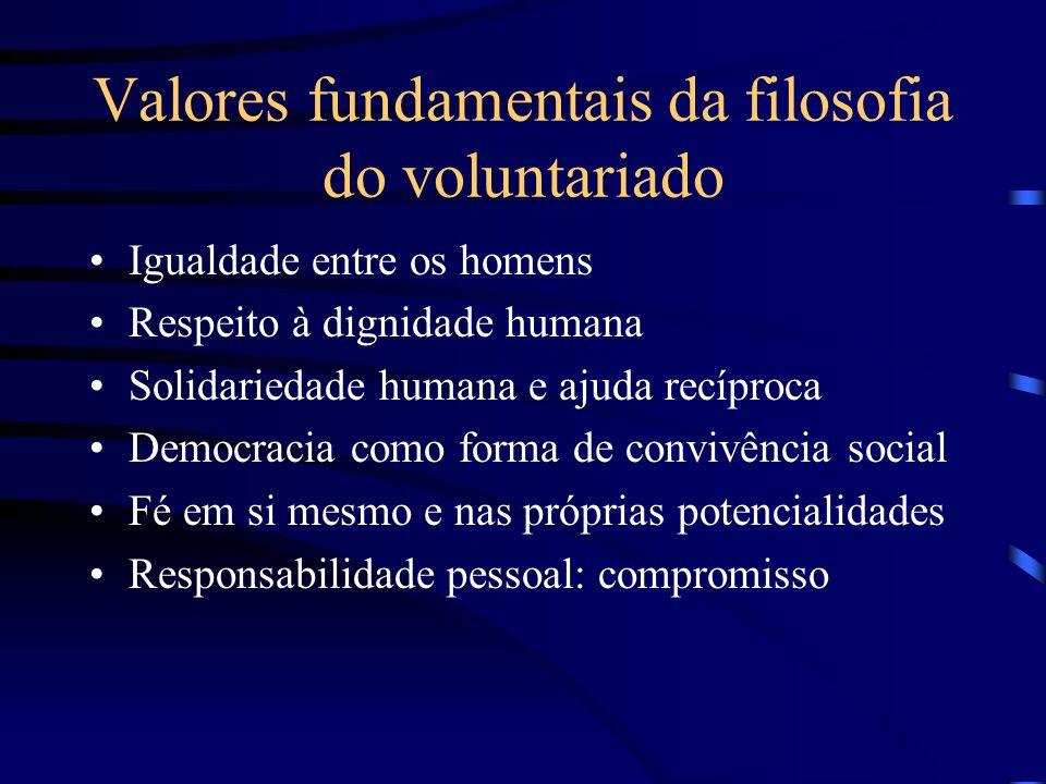 Valores fundamentais da filosofia do voluntariado Igualdade entre os homens Respeito à dignidade humana Solidariedade humana e ajuda recíproca Democra