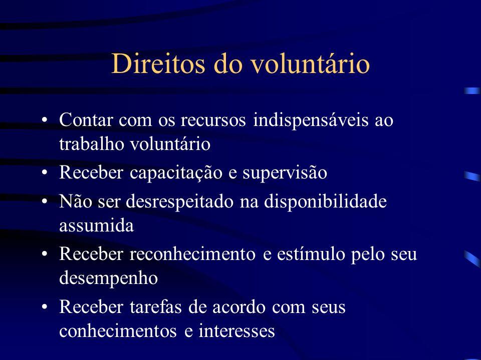 Direitos do voluntário Contar com os recursos indispensáveis ao trabalho voluntário Receber capacitação e supervisão Não ser desrespeitado na disponib