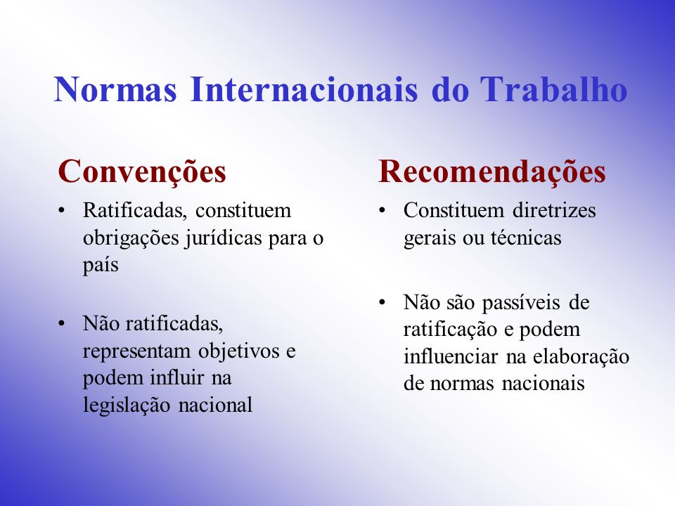 Normas Internacionais do Trabalho Convenções Ratificadas, constituem obrigações jurídicas para o país Não ratificadas, representam objetivos e podem i