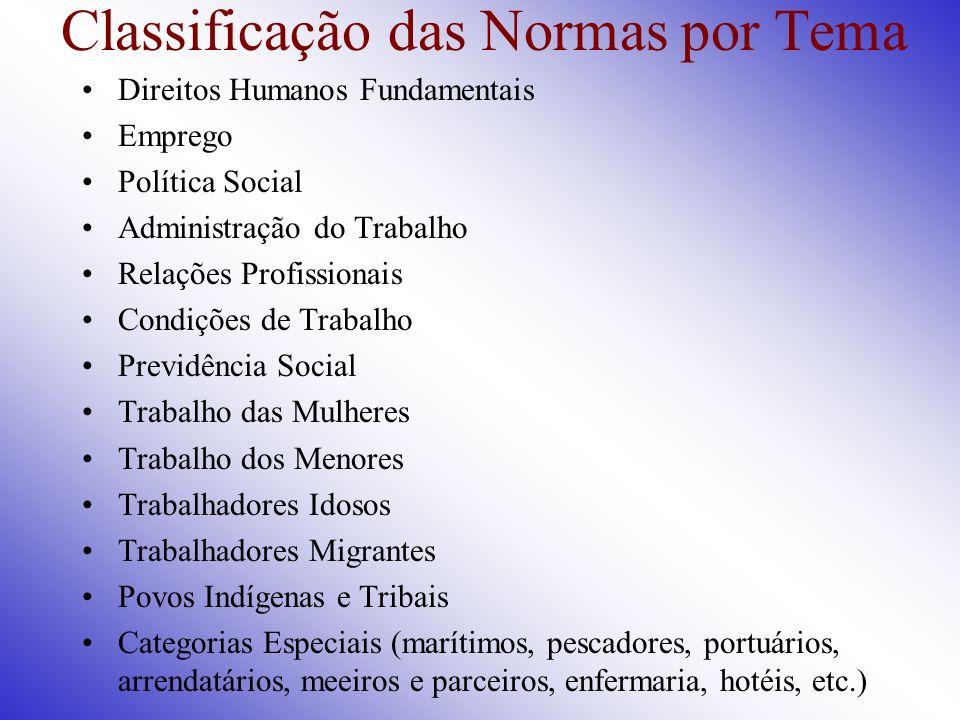 Classificação das Normas por Tema Direitos Humanos Fundamentais Emprego Política Social Administração do Trabalho Relações Profissionais Condições de