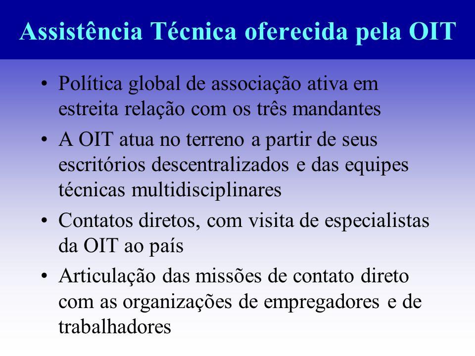 Assistência Técnica oferecida pela OIT Política global de associação ativa em estreita relação com os três mandantes A OIT atua no terreno a partir de