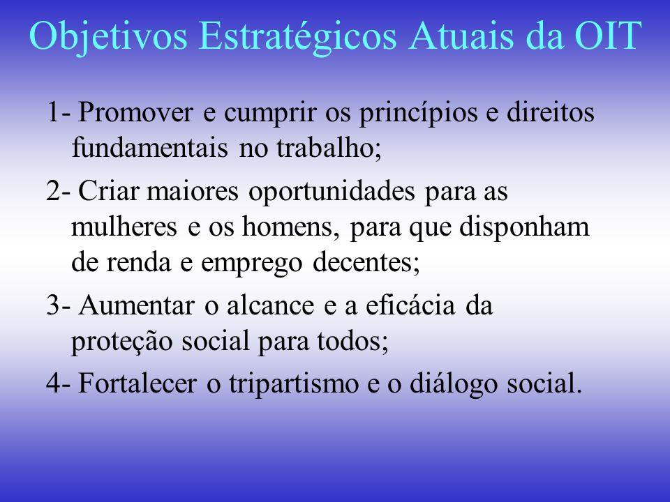 Objetivos Estratégicos Atuais da OIT 1- Promover e cumprir os princípios e direitos fundamentais no trabalho; 2- Criar maiores oportunidades para as m