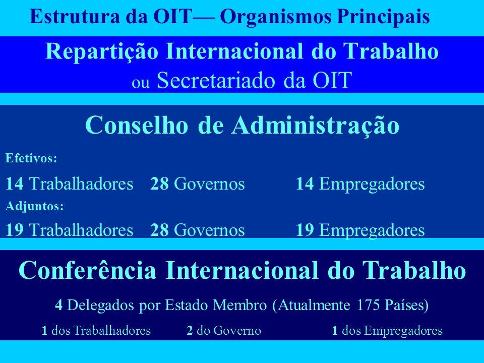 Repartição Internacional do Trabalho ou Secretariado da OIT Conselho de Administração Efetivos: 14 Trabalhadores28 Governos14 Empregadores Adjuntos: 1