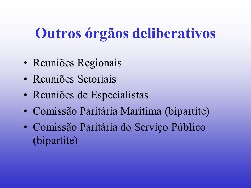 Outros órgãos deliberativos Reuniões Regionais Reuniões Setoriais Reuniões de Especialistas Comissão Paritária Marítima (bipartite) Comissão Paritária