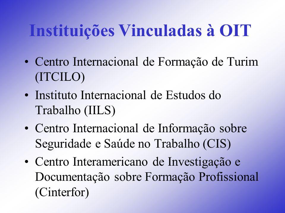 Instituições Vinculadas à OIT Centro Internacional de Formação de Turim (ITCILO) Instituto Internacional de Estudos do Trabalho (IILS) Centro Internac