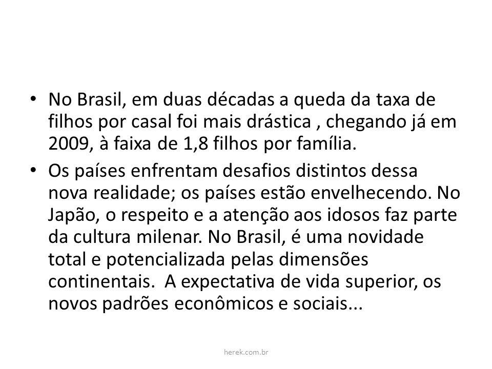 No Brasil, em duas décadas a queda da taxa de filhos por casal foi mais drástica, chegando já em 2009, à faixa de 1,8 filhos por família. Os países en