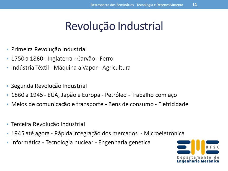 Revolução Industrial Primeira Revolução Industrial 1750 a 1860 - Inglaterra - Carvão - Ferro Indústria Têxtil - Máquina a Vapor - Agricultura Segunda