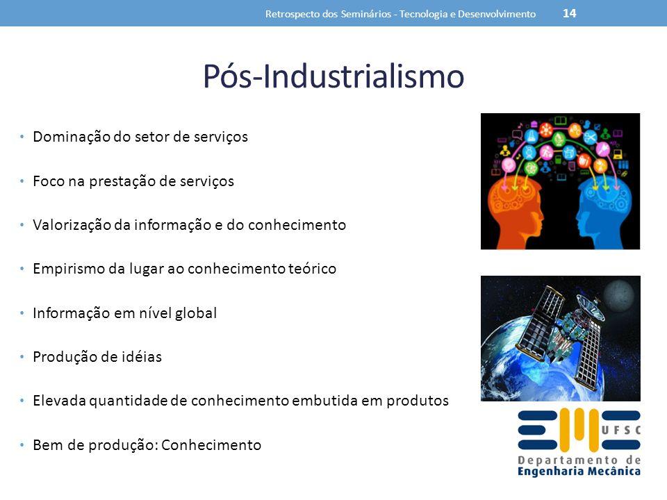Pós-Industrialismo Dominação do setor de serviços Foco na prestação de serviços Valorização da informação e do conhecimento Empirismo da lugar ao conh