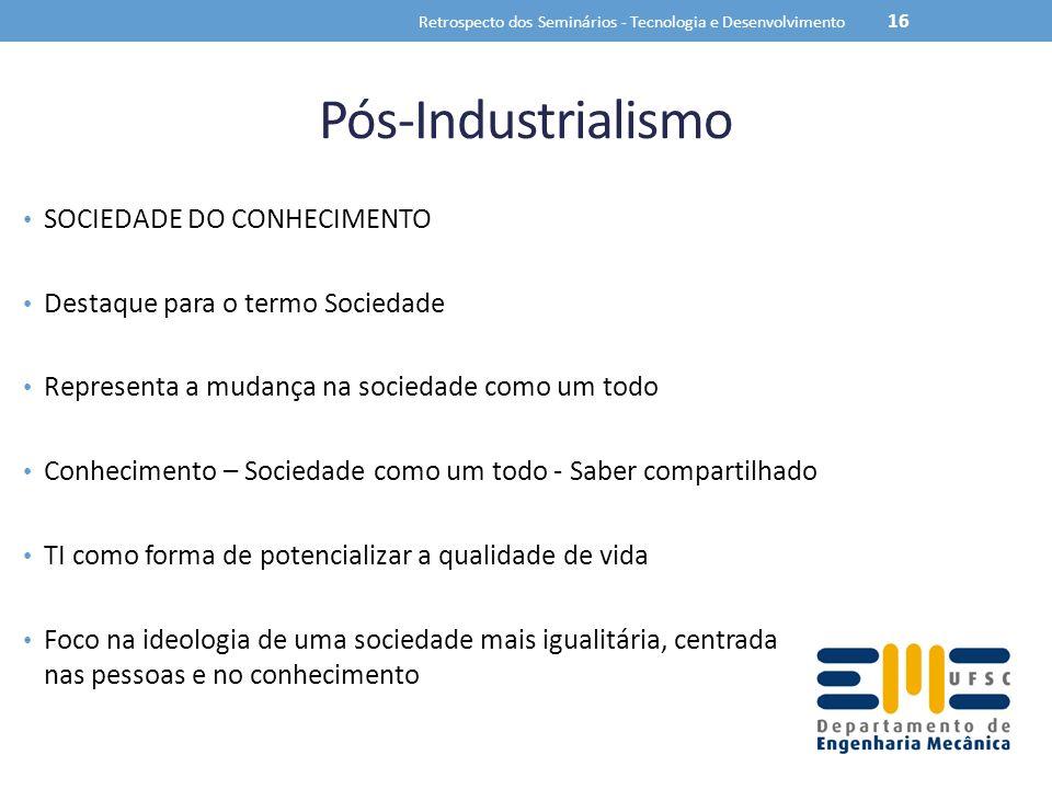 Pós-Industrialismo SOCIEDADE DO CONHECIMENTO Destaque para o termo Sociedade Representa a mudança na sociedade como um todo Conhecimento – Sociedade c