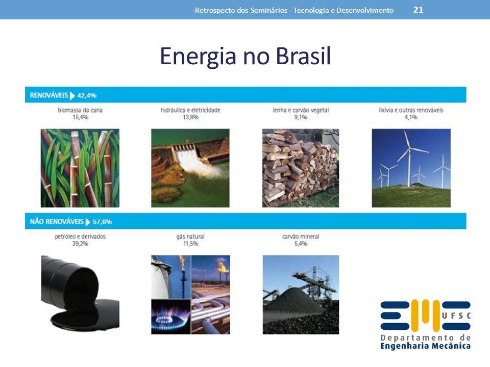 Energia no Brasil Retrospecto dos Seminários - Tecnologia e Desenvolvimento 21