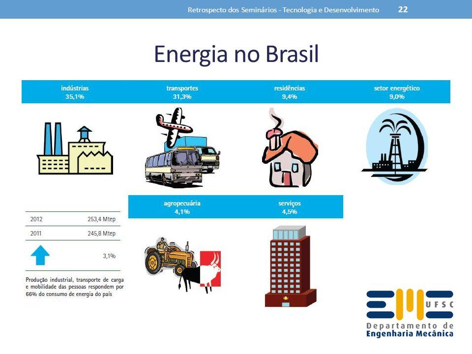 Energia no Brasil Retrospecto dos Seminários - Tecnologia e Desenvolvimento 22