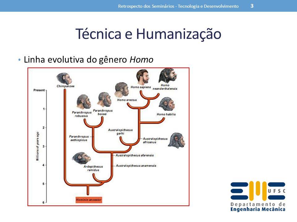 Técnica e Humanização Linha evolutiva do gênero Homo 3 Retrospecto dos Seminários - Tecnologia e Desenvolvimento