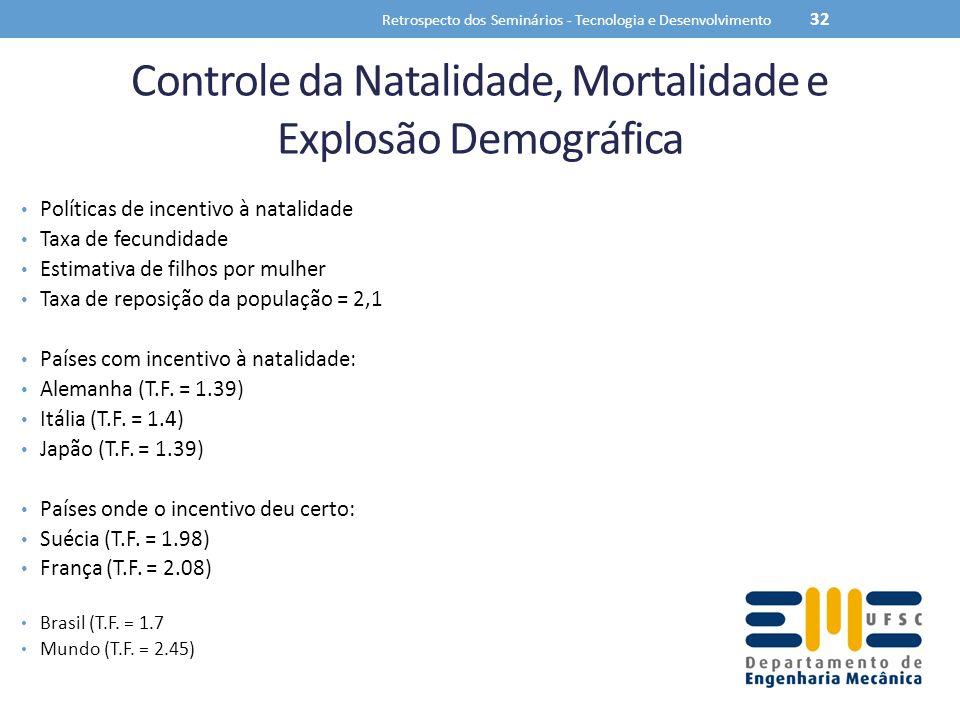 Controle da Natalidade, Mortalidade e Explosão Demográfica Políticas de incentivo à natalidade Taxa de fecundidade Estimativa de filhos por mulher Tax