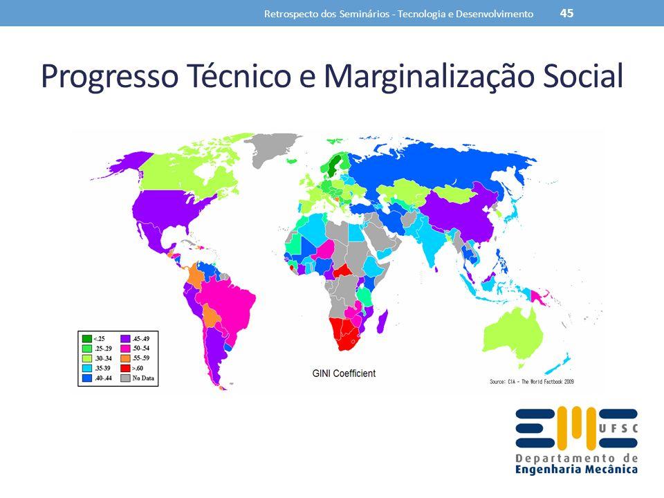 Progresso Técnico e Marginalização Social Retrospecto dos Seminários - Tecnologia e Desenvolvimento 45