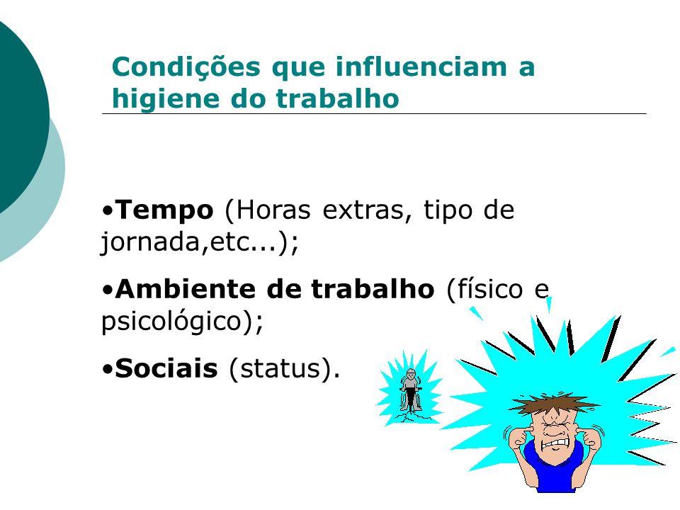 Condições que influenciam a higiene do trabalho Tempo (Horas extras, tipo de jornada,etc...); Ambiente de trabalho (físico e psicológico); Sociais (st