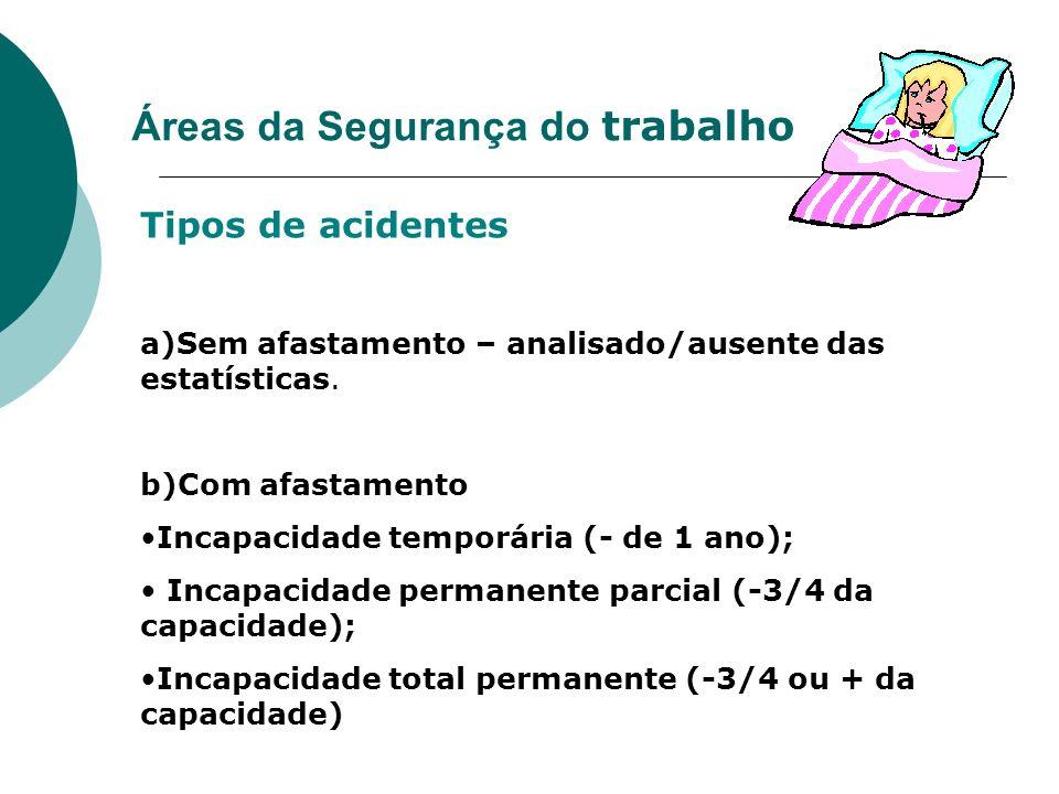 Áreas da Segurança do trabalho Tipos de acidentes a)Sem afastamento – analisado/ausente das estatísticas. b)Com afastamento Incapacidade temporária (-