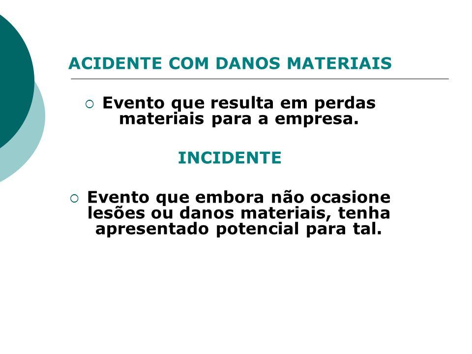 ACIDENTE COM DANOS MATERIAIS Evento que resulta em perdas materiais para a empresa. INCIDENTE Evento que embora não ocasione lesões ou danos materiais