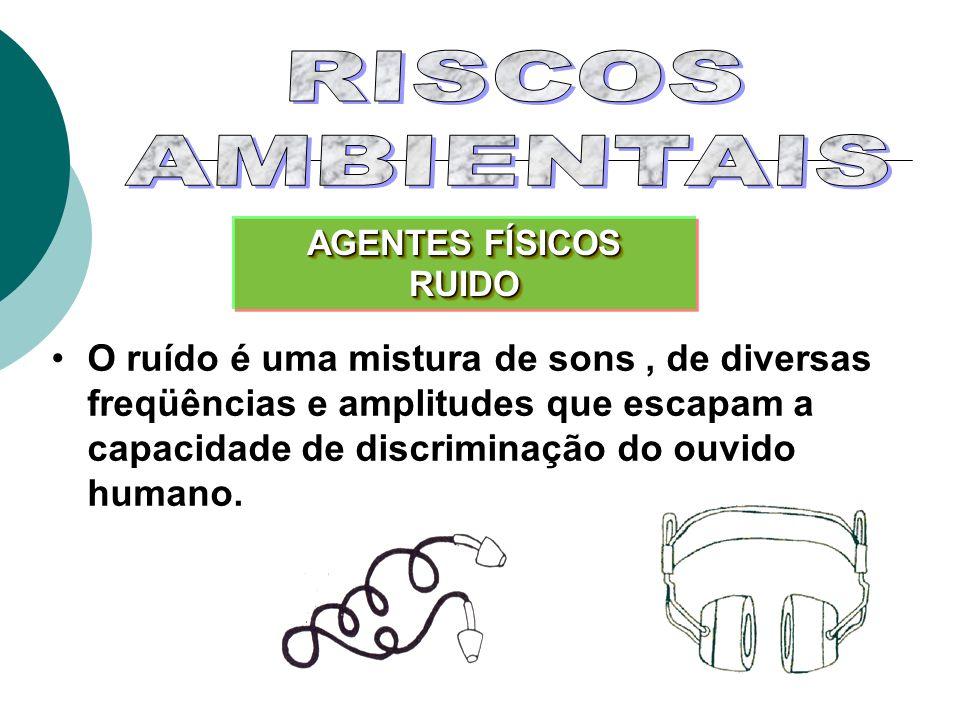 AGENTES FÍSICOS RUIDO RUIDO O ruído é uma mistura de sons, de diversas freqüências e amplitudes que escapam a capacidade de discriminação do ouvido hu