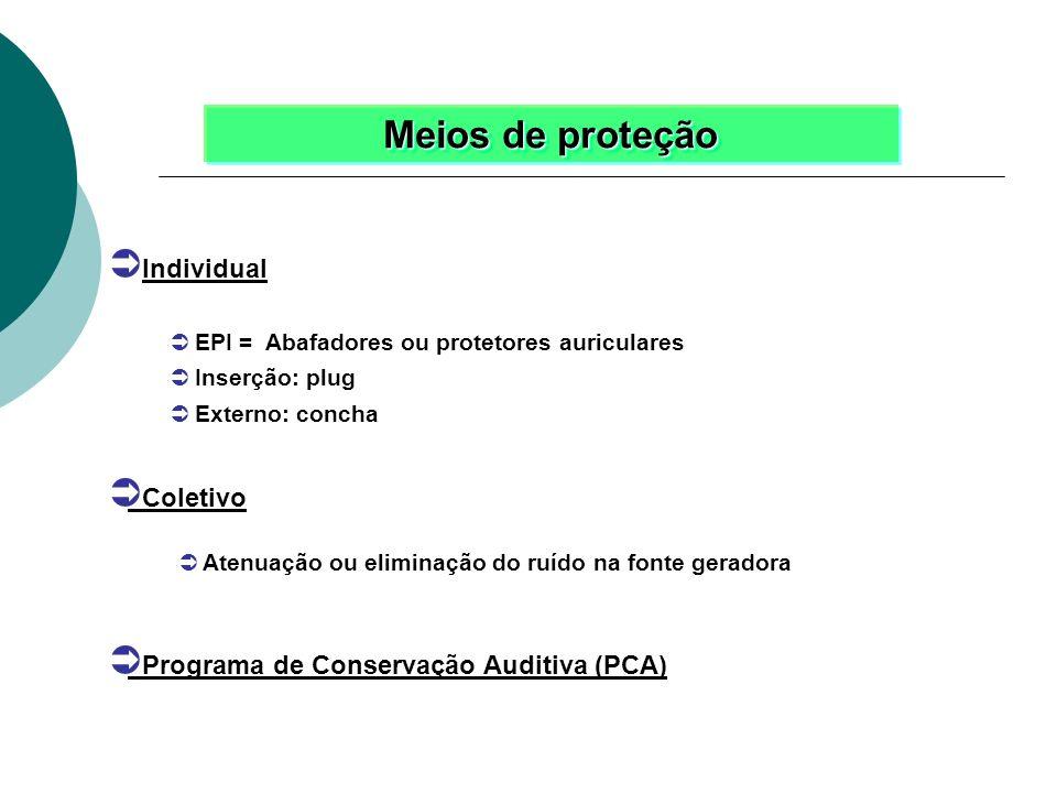 Meios de proteção Individual EPI = Abafadores ou protetores auriculares Coletivo Programa de Conservação Auditiva (PCA) Inserção: plug Externo: concha