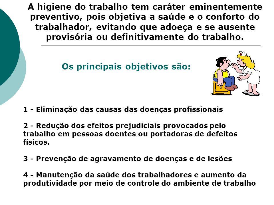 4- Serviços adicionais Palestras de higiene e saúde; Convênio com entidades locais; Benefícios médicos para aposentados; Cobertura financeira por doença ou acidente; Comunicações de mudanças de trabalho, de setor ou horário.