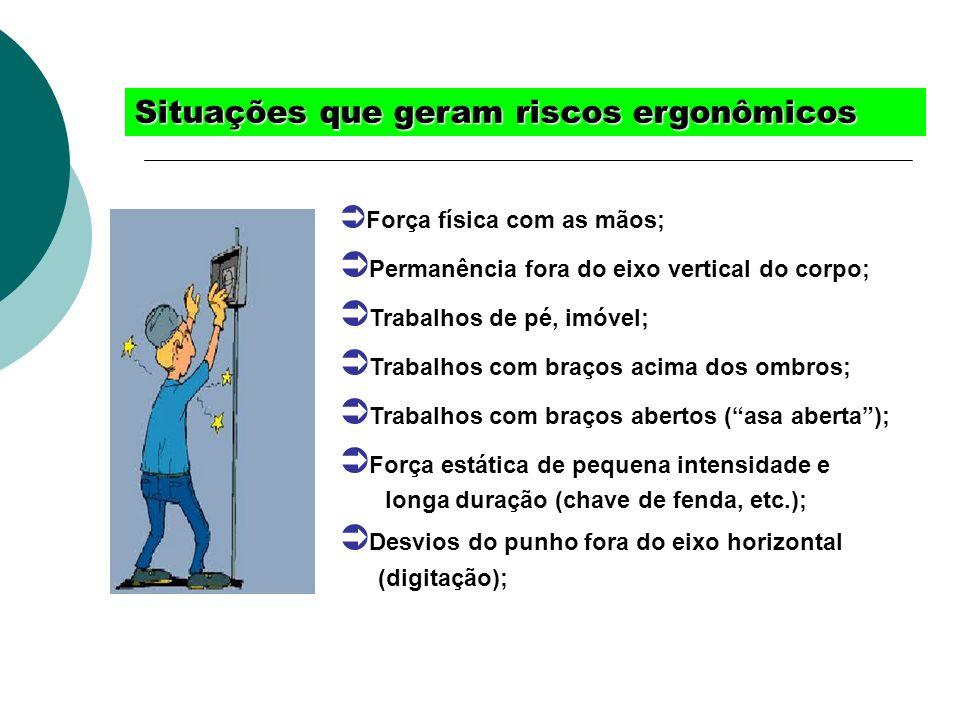 Situações que geram riscos ergonômicos Força física com as mãos; Permanência fora do eixo vertical do corpo; Trabalhos de pé, imóvel; Trabalhos com br