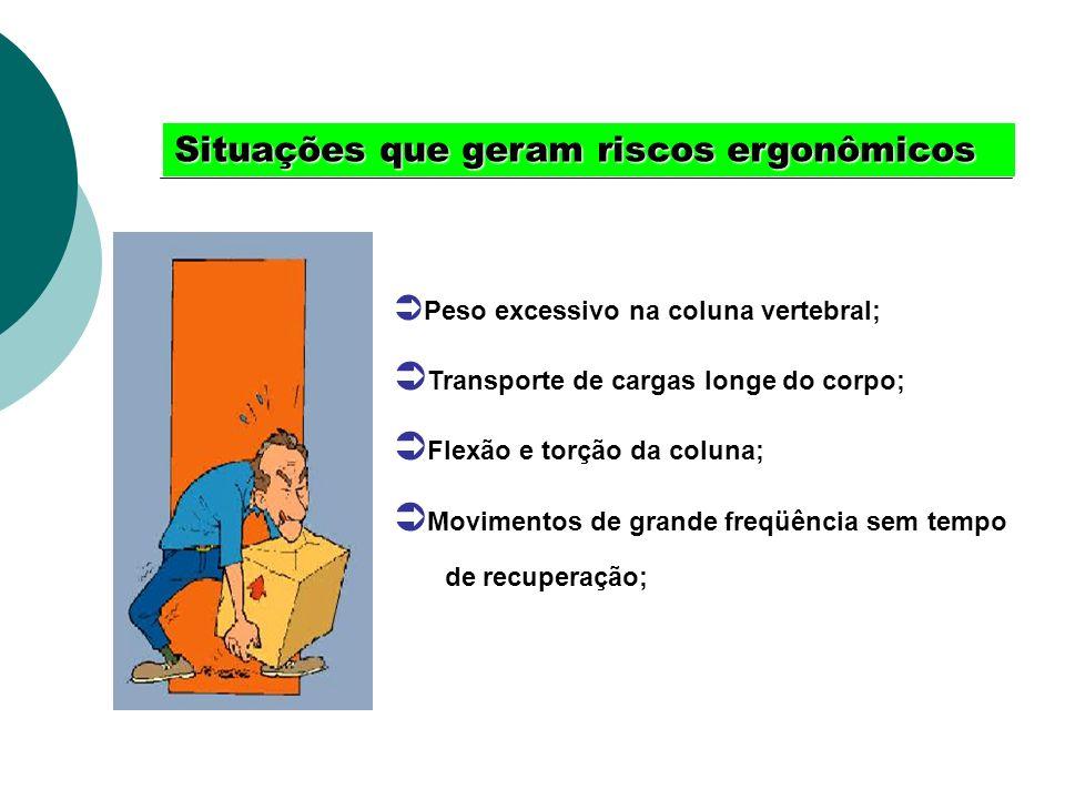 Situações que geram riscos ergonômicos Peso excessivo na coluna vertebral; Transporte de cargas longe do corpo; Flexão e torção da coluna; Movimentos