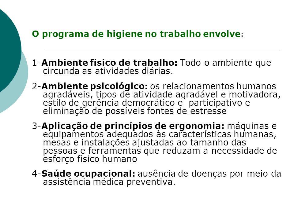 O programa de higiene no trabalho envolve : 1-Ambiente físico de trabalho: Todo o ambiente que circunda as atividades diárias. 2-Ambiente psicológico: