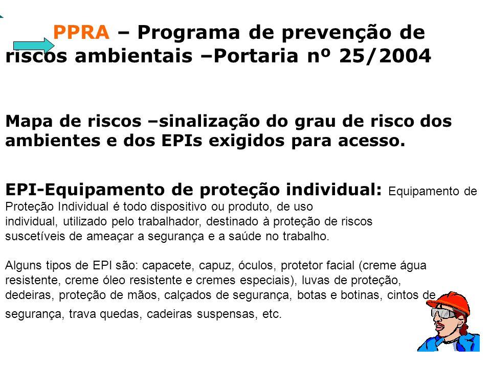PPRA – Programa de prevenção de riscos ambientais –Portaria nº 25/2004 Mapa de riscos –sinalização do grau de risco dos ambientes e dos EPIs exigidos