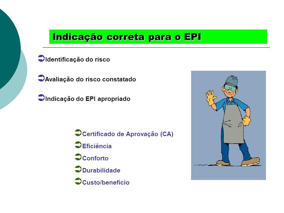 Indicação correta para o EPI Identificação do risco Avaliação do risco constatado Indicação do EPI apropriado Certificado de Aprovação (CA) Eficiência