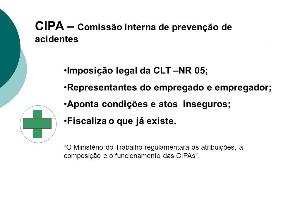 CIPA – Comissão interna de prevenção de acidentes Imposição legal da CLT –NR 05; Representantes do empregado e empregador; Aponta condições e atos ins