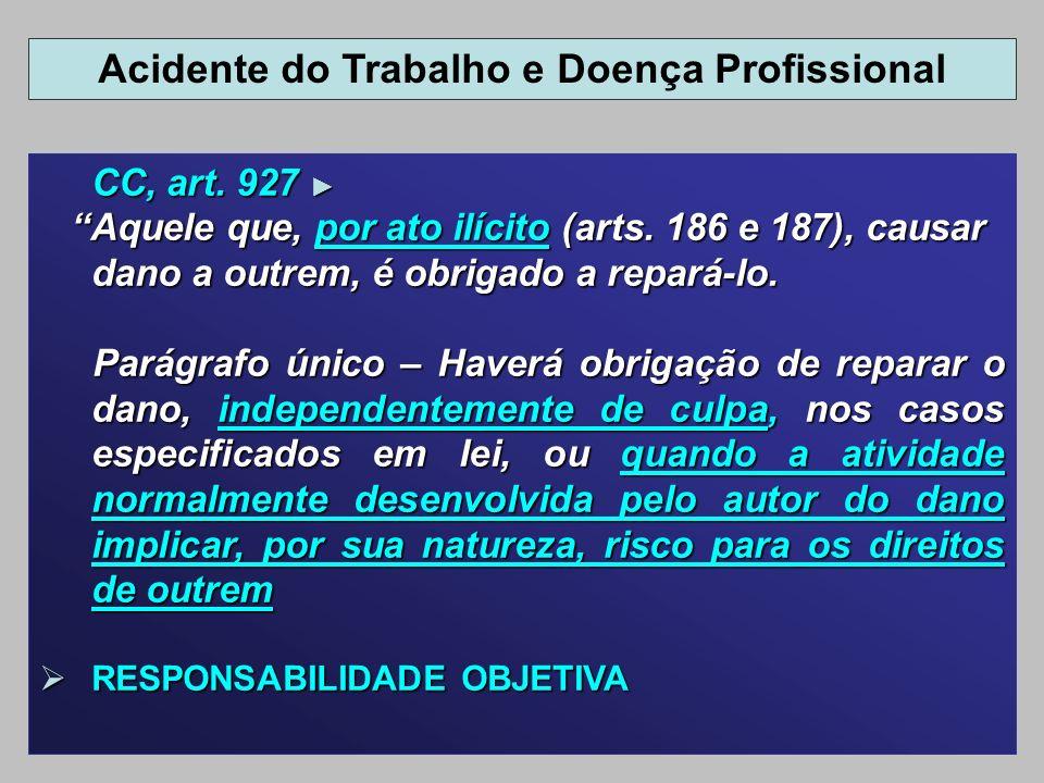 CC, art. 927 CC, art. 927 Aquele que, por ato ilícito (arts. 186 e 187), causar dano a outrem, é obrigado a repará-lo. Aquele que, por ato ilícito (ar