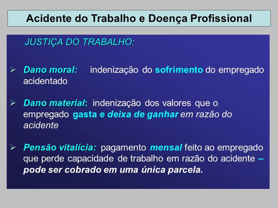 JUSTIÇA DO TRABALHO: JUSTIÇA DO TRABALHO: Dano moral: Dano moral: indenização do sofrimento do empregado acidentado Dano material Dano material: inden