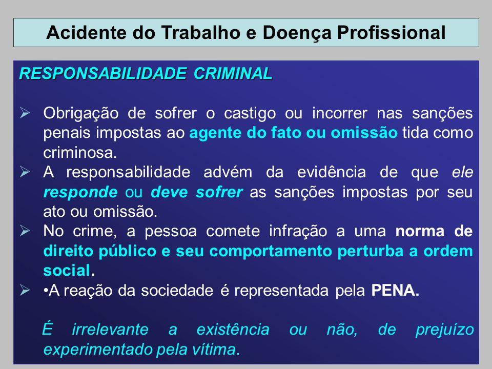 RESPONSABILIDADE CRIMINAL Obrigação de sofrer o castigo ou incorrer nas sanções penais impostas ao agente do fato ou omissão tida como criminosa. A re